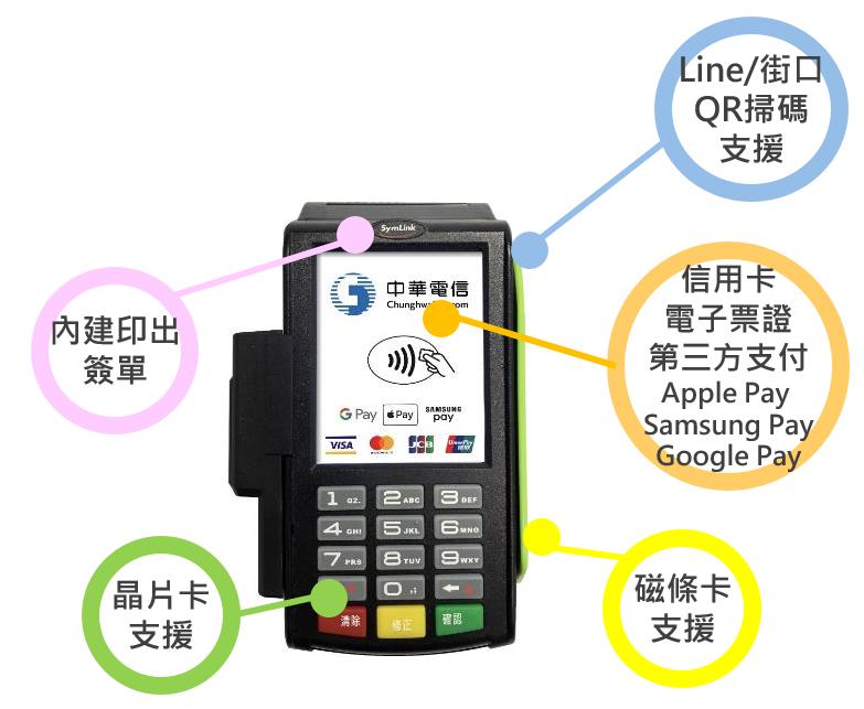 中華電信多元支付機